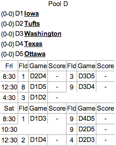 Pool D Schedule and Seeding.