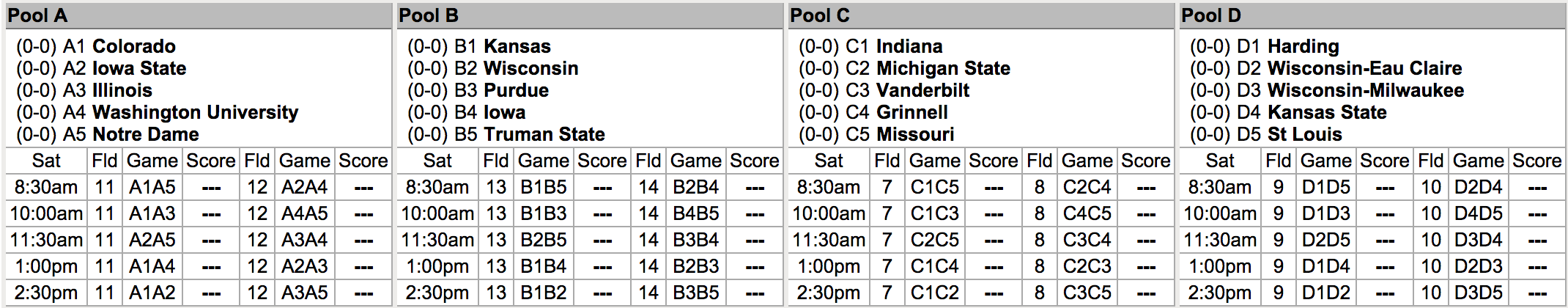 2014 MLC Women's Pools
