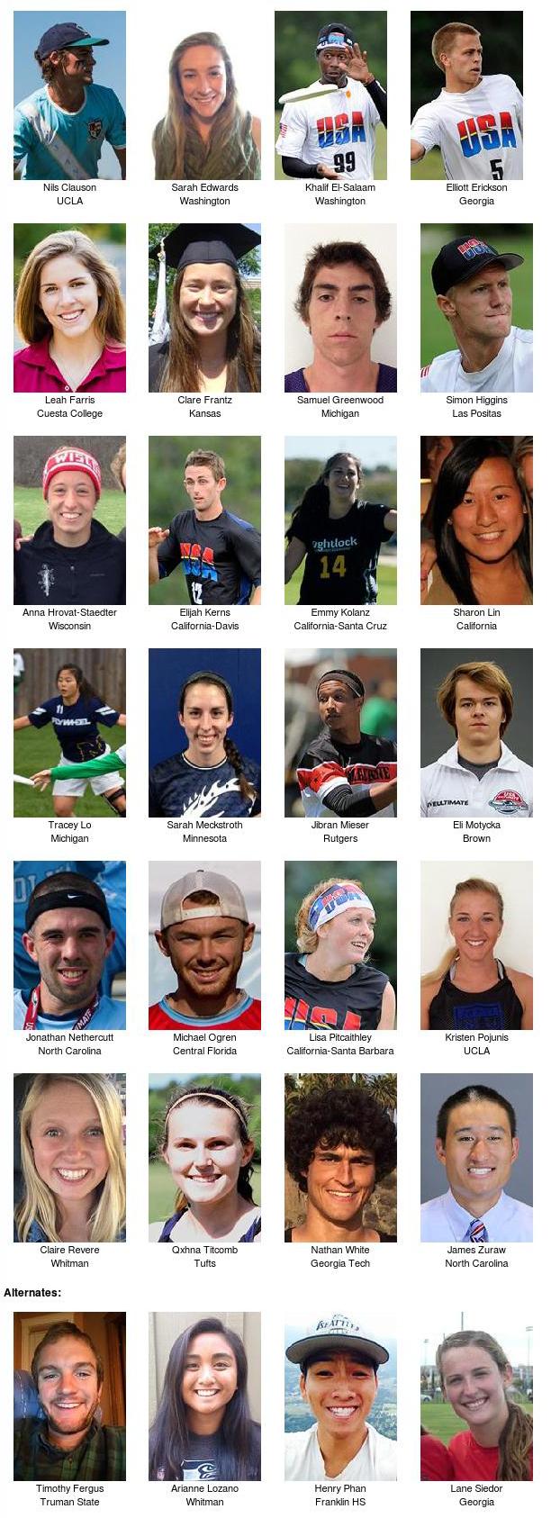 2015 U23 Mixed Division -- Team USA