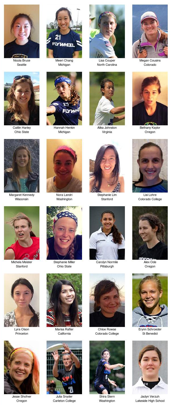 2015 U23 Women's Division -- Team USA