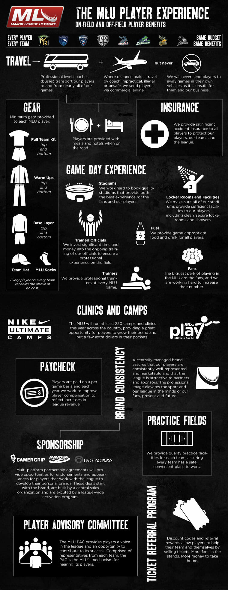 mlu player benefit infographic