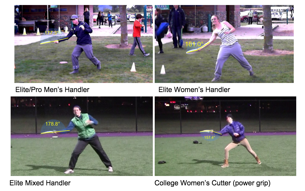 Forehand Arm Angles