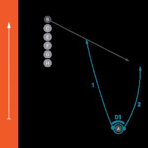 Sideline straight up break mark drill