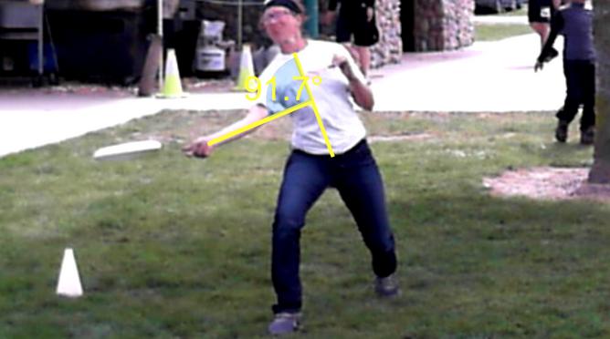 Elite Level Handler - Forearm-Core Angle