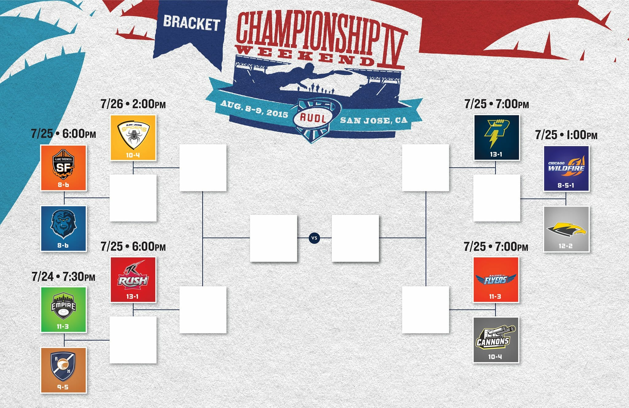 2015 AUDL Playoff Bracket