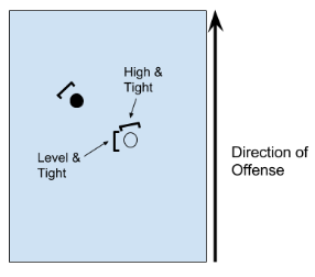 Kyle Defensive Positioning Fig 4