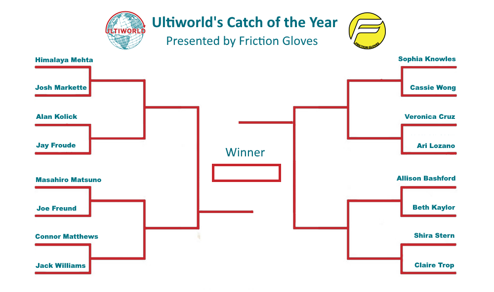 ultiworld-2016-coty-bracket