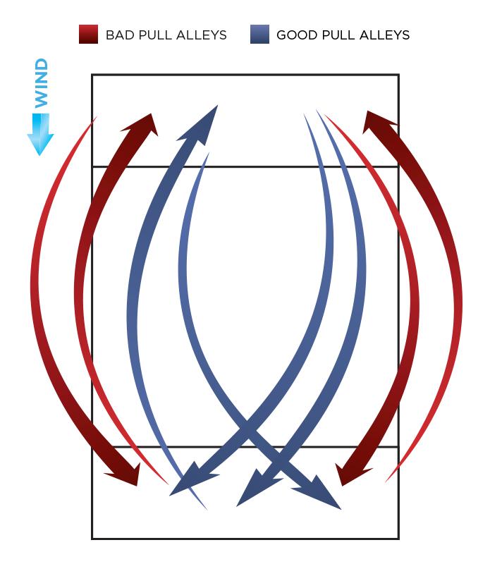 pull-trajectoriescb