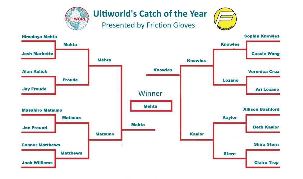 ultiworld-2016-coty-bracket-final