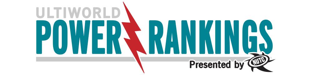 2019 D-I College Preseason Power Rankings, Presented By NUTC